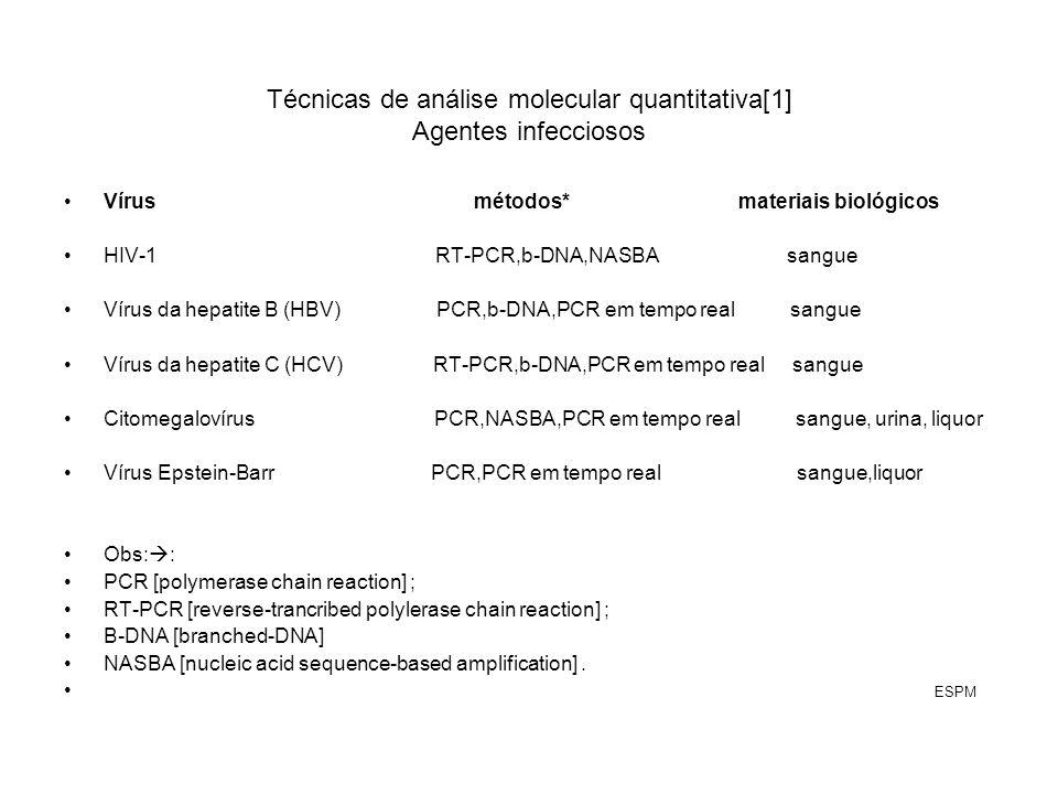 Técnicas de análise molecular quantitativa[1] Agentes infecciosos